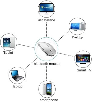 Rechargeable Bluetooth Mouse for MacBook Pro Wireless Bluetooth Mouse for Mac Laptop MacBook Air Windows Notebook MacBook (Silver)